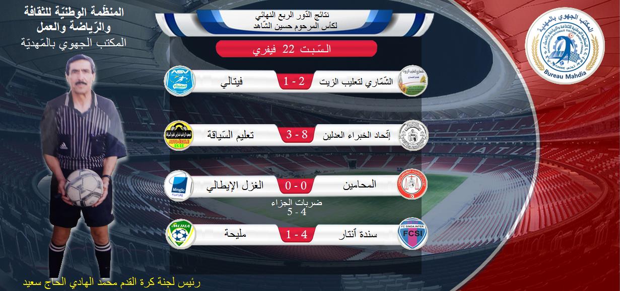 فوز فريق اتحاد الخبراء العدليين في الدور الربع النهائي لكأس المرحوم حسين الشاهد: